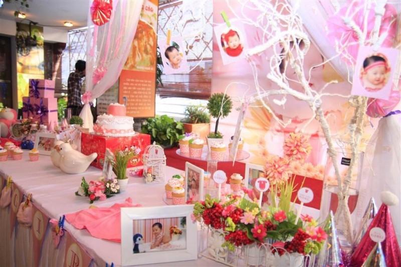Công ty cổ phần Chúc Mừng Sinh Nhật