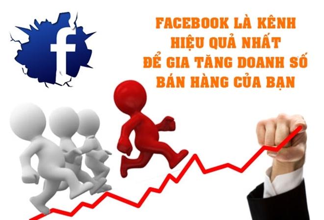 Công Ty VietAds -  cung cấp các giải pháp quảng cáo Facebook hiệu quả