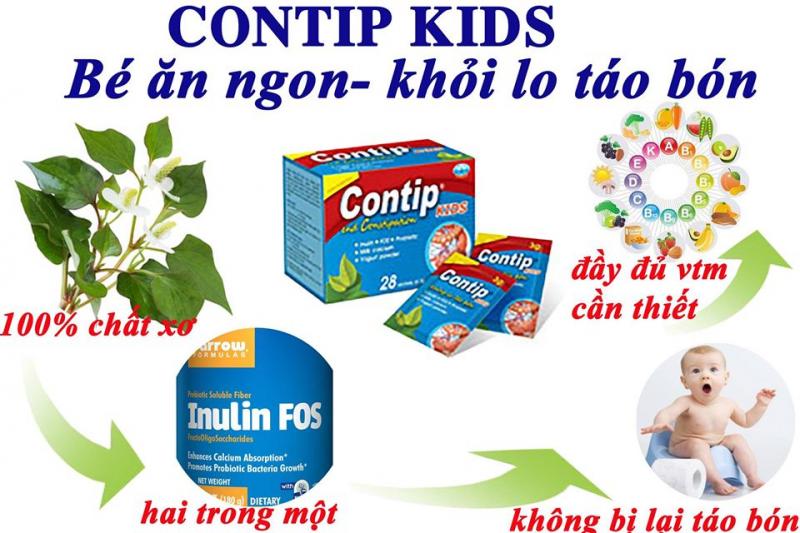 Contip Kids