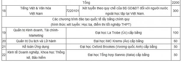 Chỉ tiêu tuyển sinh Đại học Hà Nội (nguồn internet)