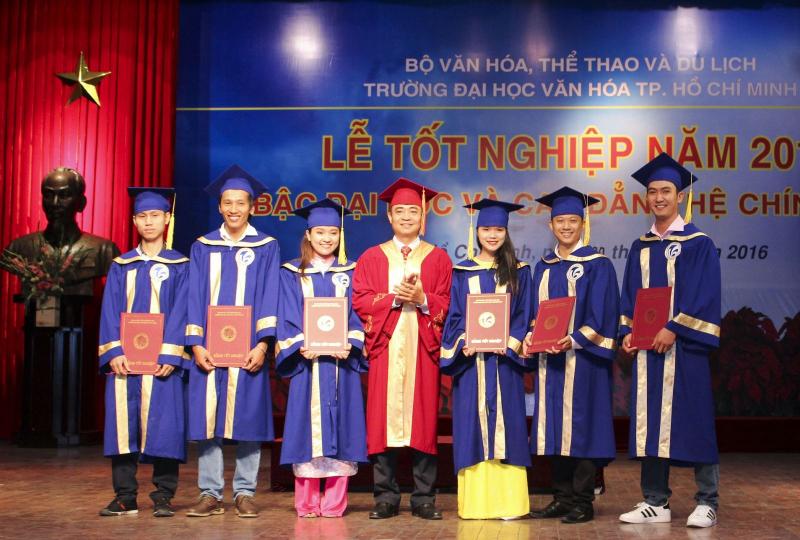 Đại học Văn hóa TPHCM