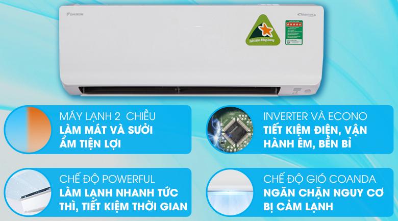 Daikin Inverter FTHF25RAVMV
