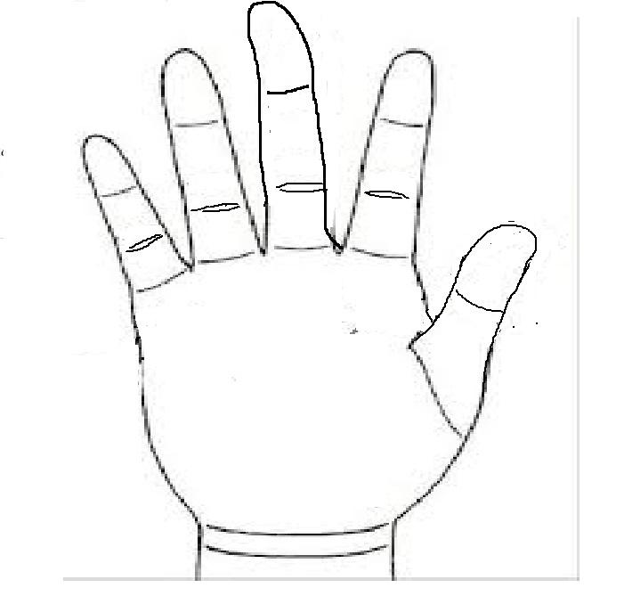 Đầu ngón giữa ngả về ngón đeo nhẫn