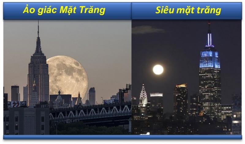 Siêu trăng và những ảo giác về mặt trăng