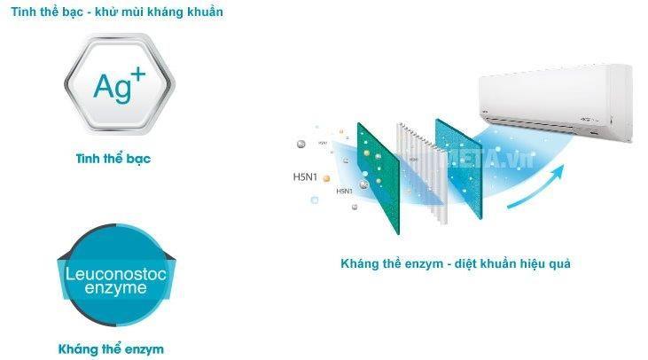 Điều hòa không khí Toshiba không chỉ có hiệu quả làm lạnh rất tốt mà còn mang lại không gian sống trong lành và sạch khuẩn với công nghệ IAQ cùng 2 tác nhân kháng thể Enzym