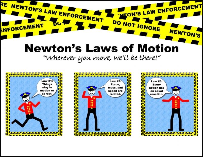 Định luật của Newton về sự chuyển động