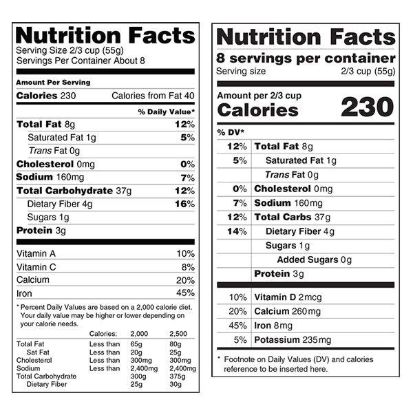 Bạn nên đọc thành phần thực phẩm trước khi quyết định mua
