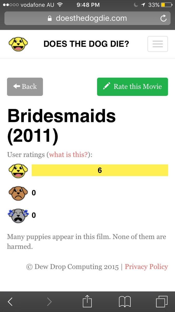 Doesthedogdie.com là trang web dành cho những khán giá yêu thích chú chó trong bộ phim John Wick