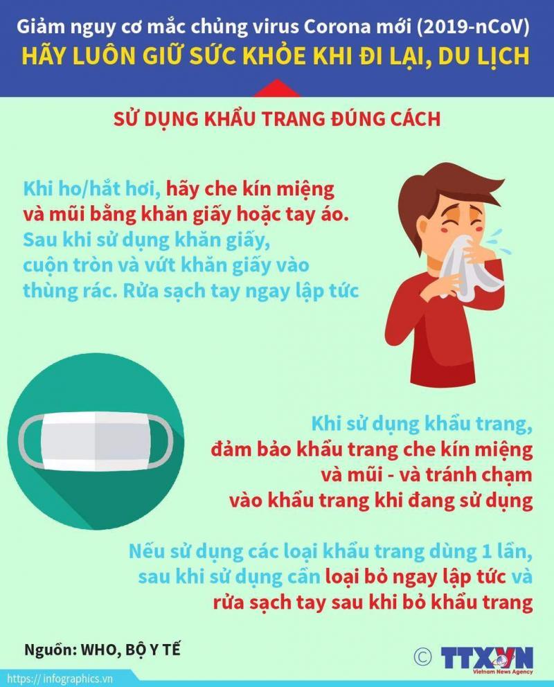 Dùng khăn giấy che mũi miệng bằng tay khi ho và hắt hơi
