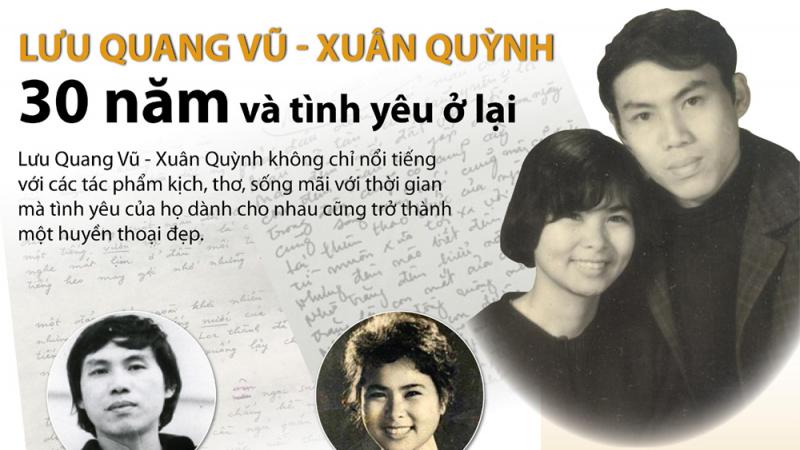 Lưu Quang Vũ - Xuân Quỳnh