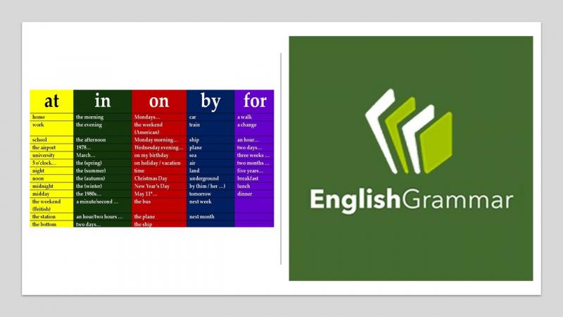 EnglishGrammar.Org