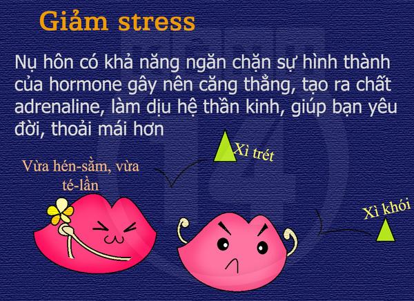 Giảm đau và căng thẳng trong kỳ kinh nguyệt