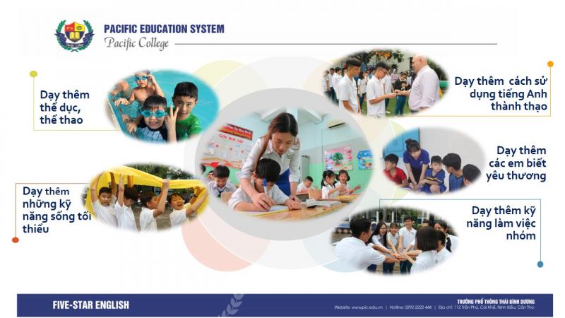 Hệ thống Giáo dục Thái Bình Dương - Trường phổ thông Thái Bình Dương