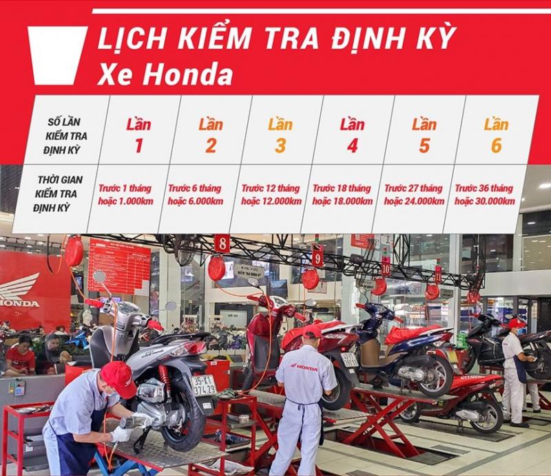 Hệ thống HEAD Honda Tiến Đức