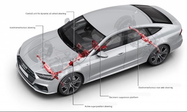 Hệ thống lái 4 bánh Dynamic all-wheel steering