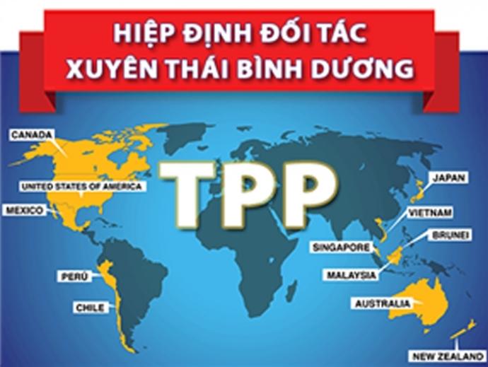 Hiệp định đối tác xuyên Thái Bình Dương