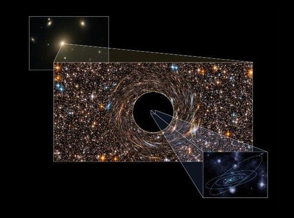 Hố đen lớn nhất