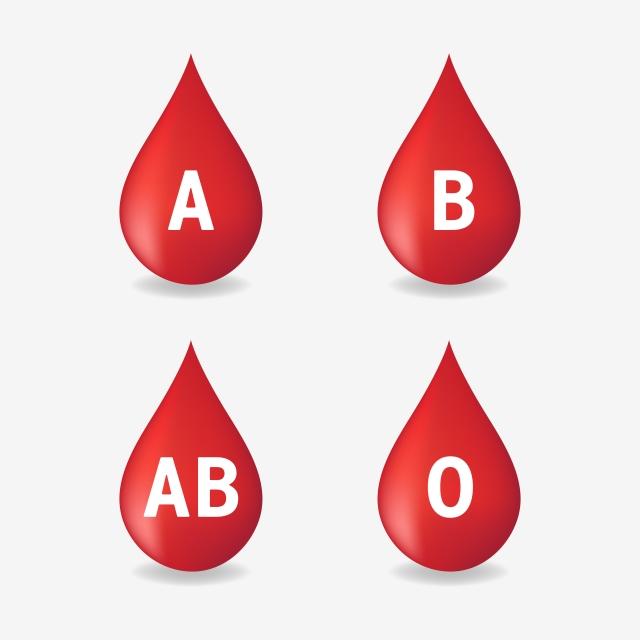 Các nhóm máu.