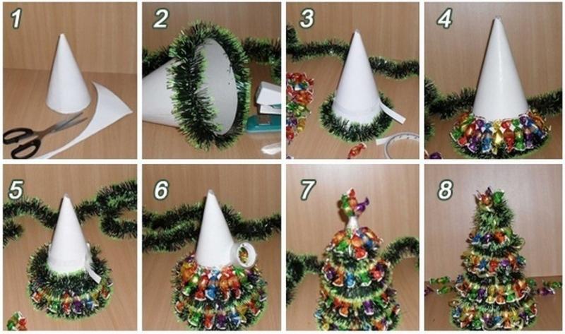 Hướng dẫn tạo hình cho cây thông Noel