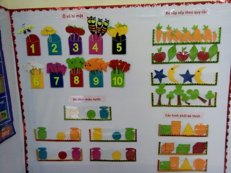 Hướng dẫn trang trí góc học tập