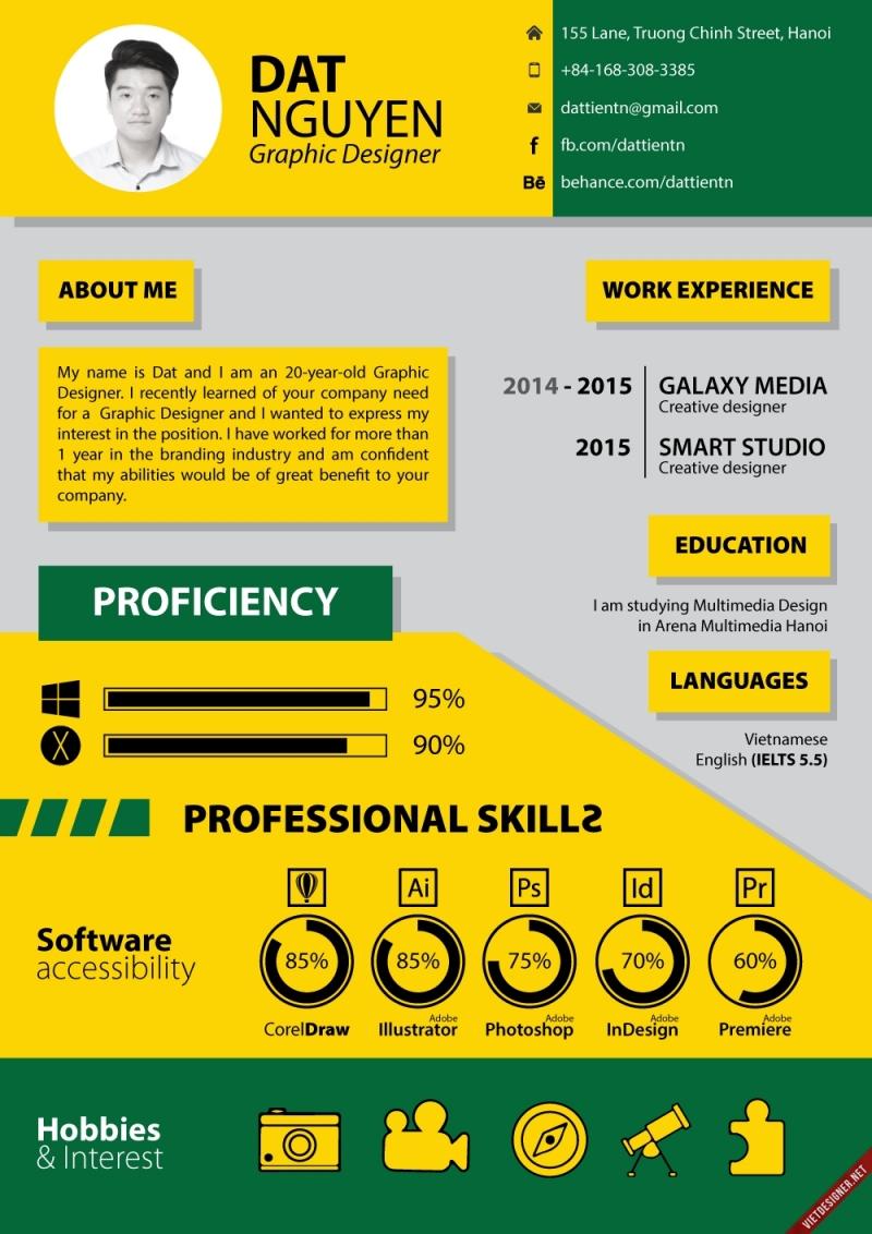 Hướng nhà tuyển dụng tới những nguồn thông tin khác từ bạn