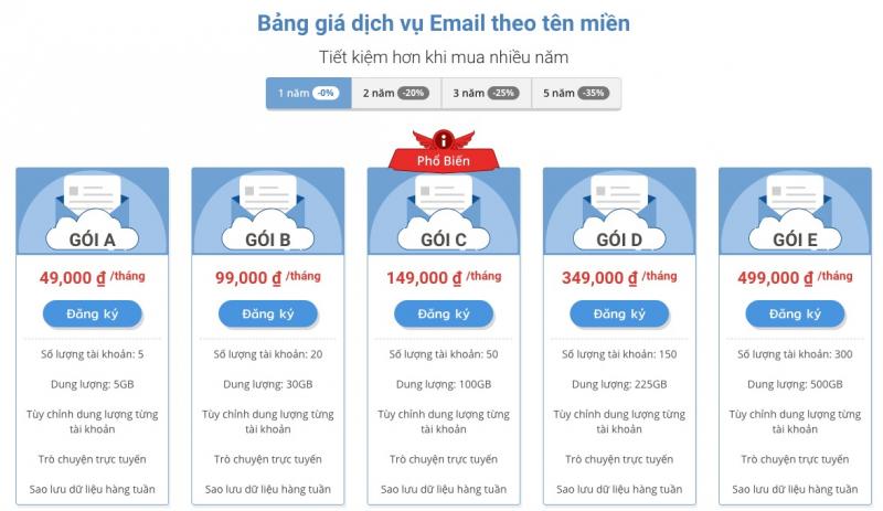 Bảng giá dịch vụ email doanh nghiệp INET.VN