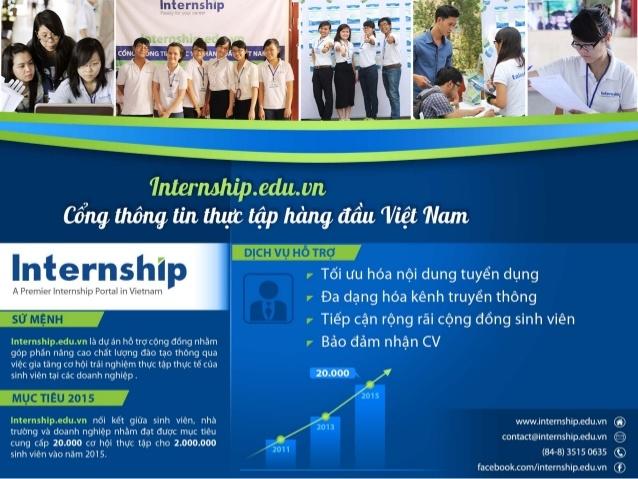 Internship.edu.vn