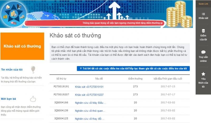 Danh sách khảo sát tại iPaneOnline Việt Nam