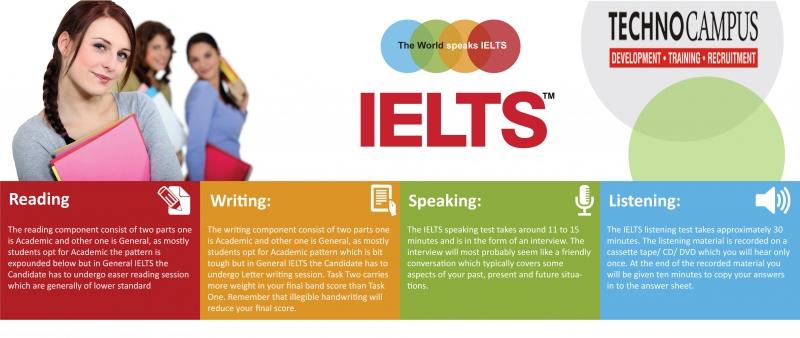 IELTS giúp người học phát triển toàn diện cả 4 kỹ năng - Ảnh: Internet