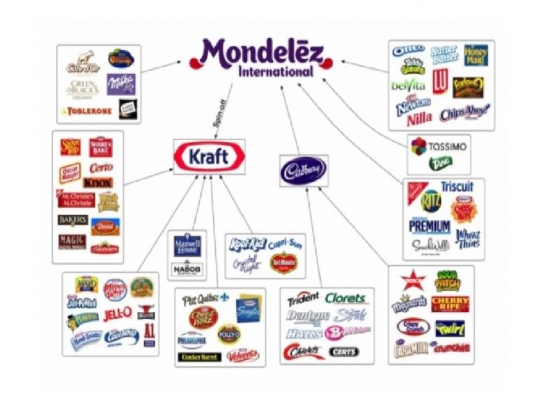 Mondelēz International sở hữu rất nhiều thương hiệu khác ngoài thương hiệu bánh kẹo Kinh Đô