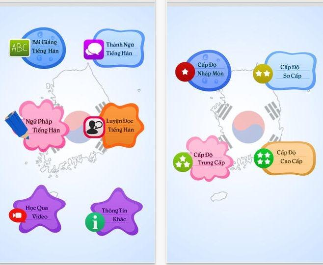 Thiết kế của ứng dụng