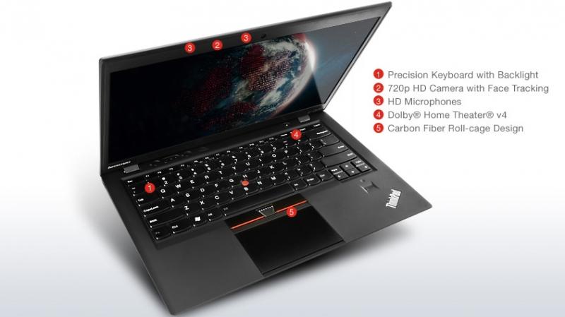 Lenovo ThinkPad X1 Carbon 2016