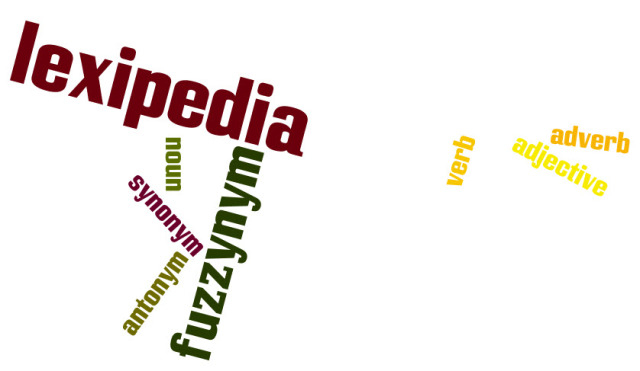Lexipedia