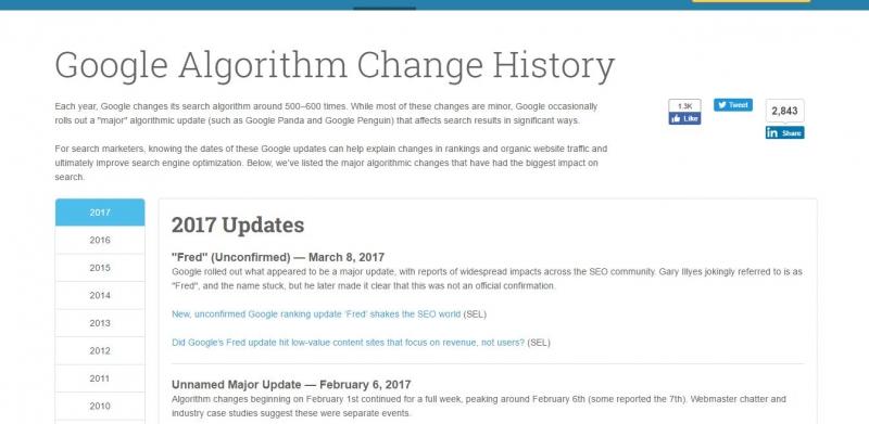 Lịch sử cập nhật thuật toán của Moz