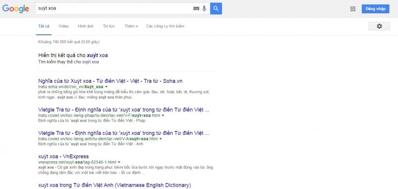 Có thể tra trên google những từ mà bạn không chắc chắn là đúng chính tả