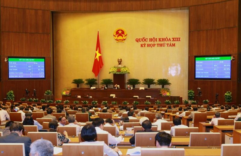 Quốc hội thông qua Luật đầu tư