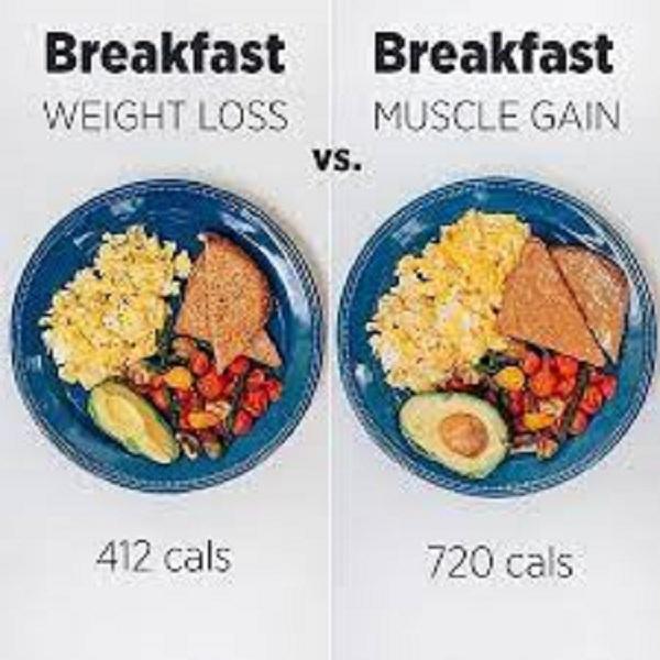 Bữa sáng tùy mục tiêu tập luyện