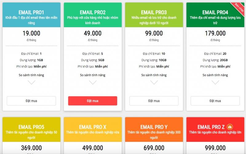 Bảng giá dịch vụ email doanh nghiệp MATBAO.NET