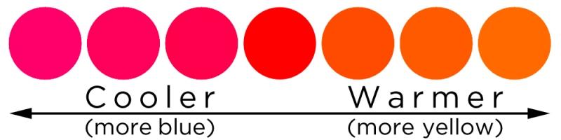 Những sắc đỏ phù hợp với warm undertone và cool undertone