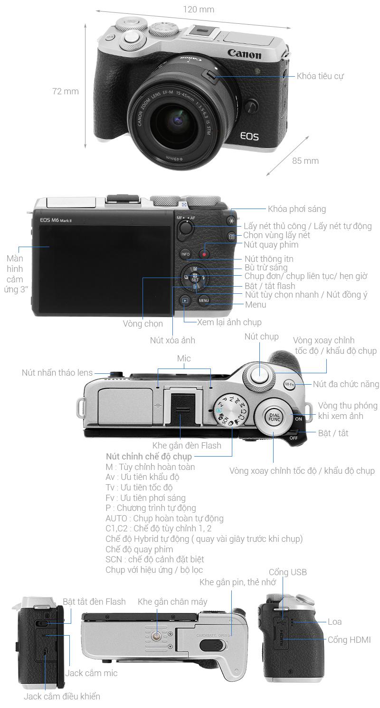 Máy ảnh Mirrorless Canon EOS M6