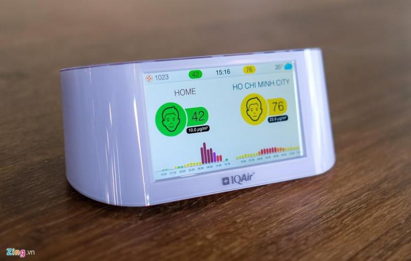 Top 8 Máy đo chất lượng không khí tốt nhất hiện nay