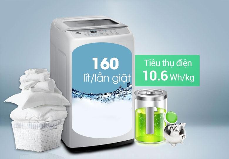 Tiết kiệm nước và điện năng