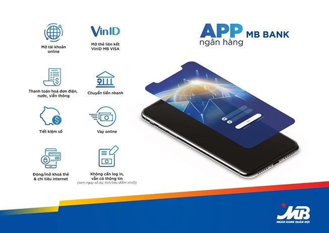 MB Mobile Banking