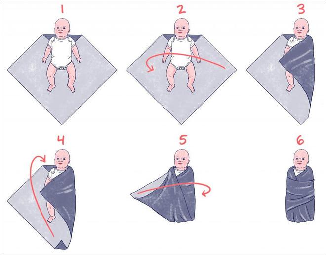 Các mẹ cần tìm hiểu rõ cách quấn khăn cho trẻ sơ sinh