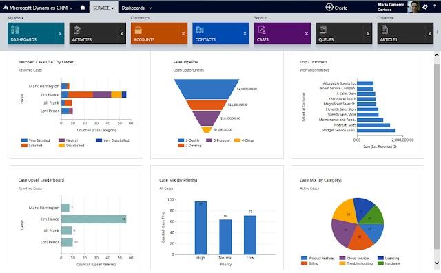 Top 8 phần mềm quản lý quan hệ khách hàng (CRM) miễn phí tốt nhất hiện nay