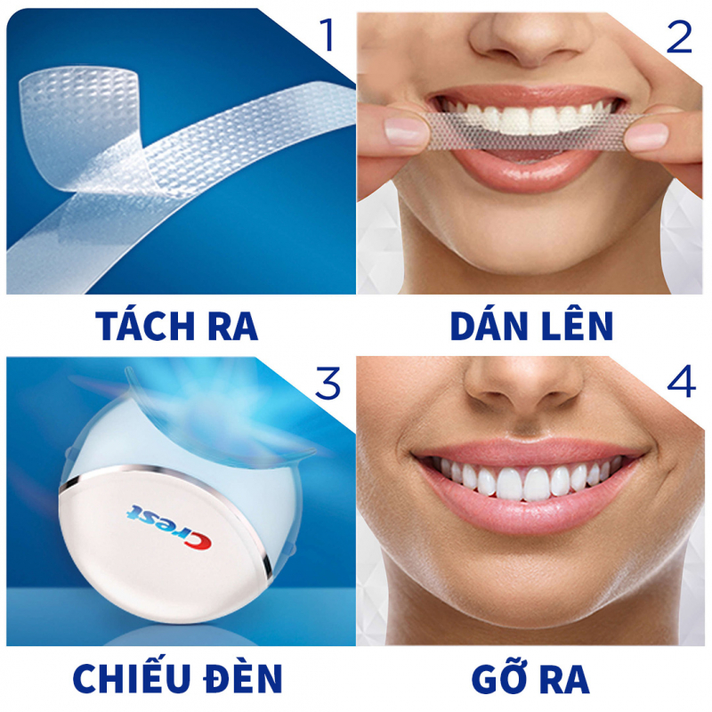 Miếng dán Crest 3D White No Slip Whitestrips Lasts 12 Month & Beyond