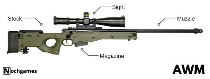 AWM - súng mạnh nhất PUBG