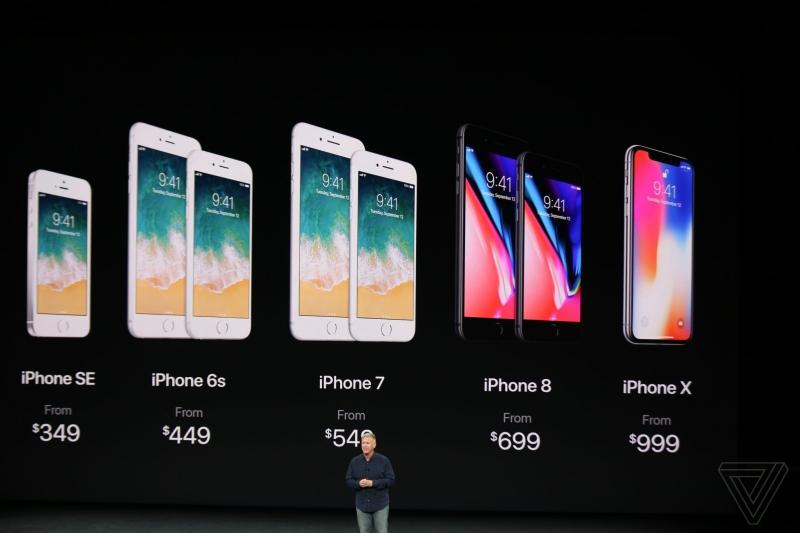 Các sản phẩm tương phản về giá có thể tăng doanh số bán hàng