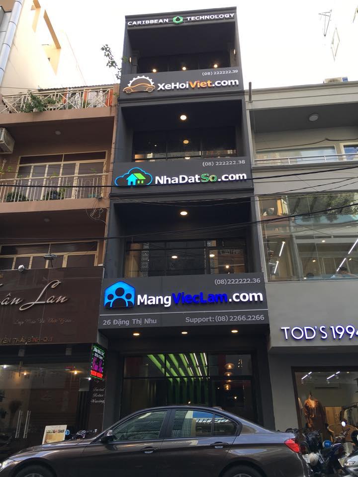 Nhadatso.com