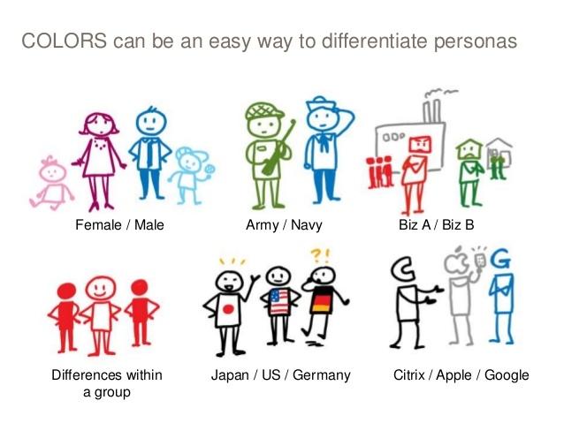 Luyện tốt 4 kỹ năng trong tiếng Nhật